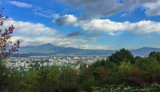 京都では「東西南北」が必須です。